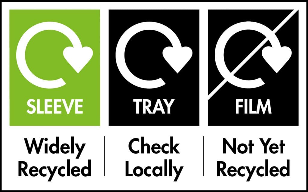 Procter & Gamble joins On Pack Recycling Label scheme