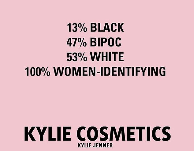 Kylie Cosmetics unveils black employee percentage as part of Pull Up For Change challenge